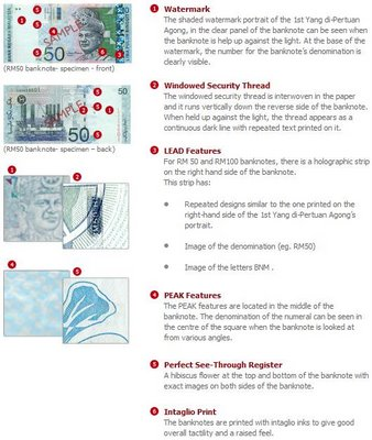 Malaysian Ringgit Security Features